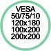 Standard Vesa da 50x50 a 200x200