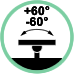 +/- 60°