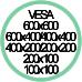 Standard Vesa da 100x100 a 600x600