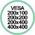Standard Vesa da 200x100 a 400x400